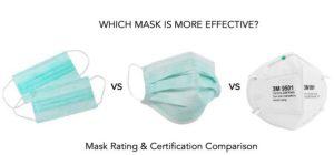 مقایسه ماسک های تنفسی